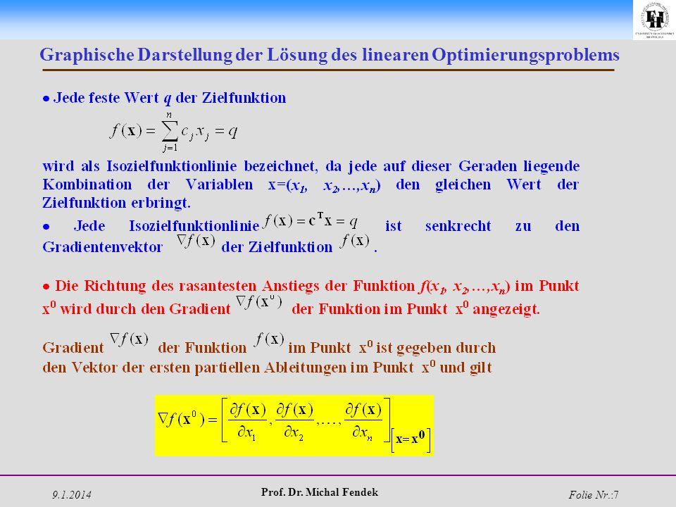 9.1.2014 Prof. Dr. Michal Fendek Folie Nr.:7 Graphische Darstellung der Lösung des linearen Optimierungsproblems