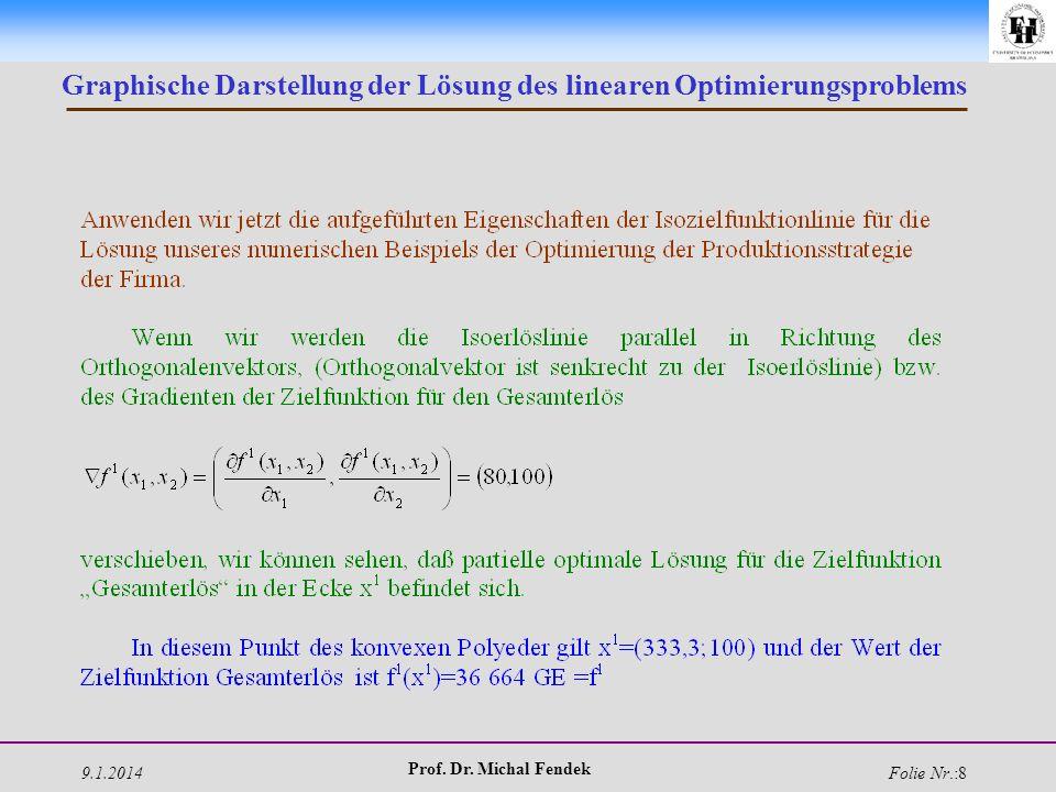 9.1.2014 Prof. Dr. Michal Fendek Folie Nr.:8 Graphische Darstellung der Lösung des linearen Optimierungsproblems