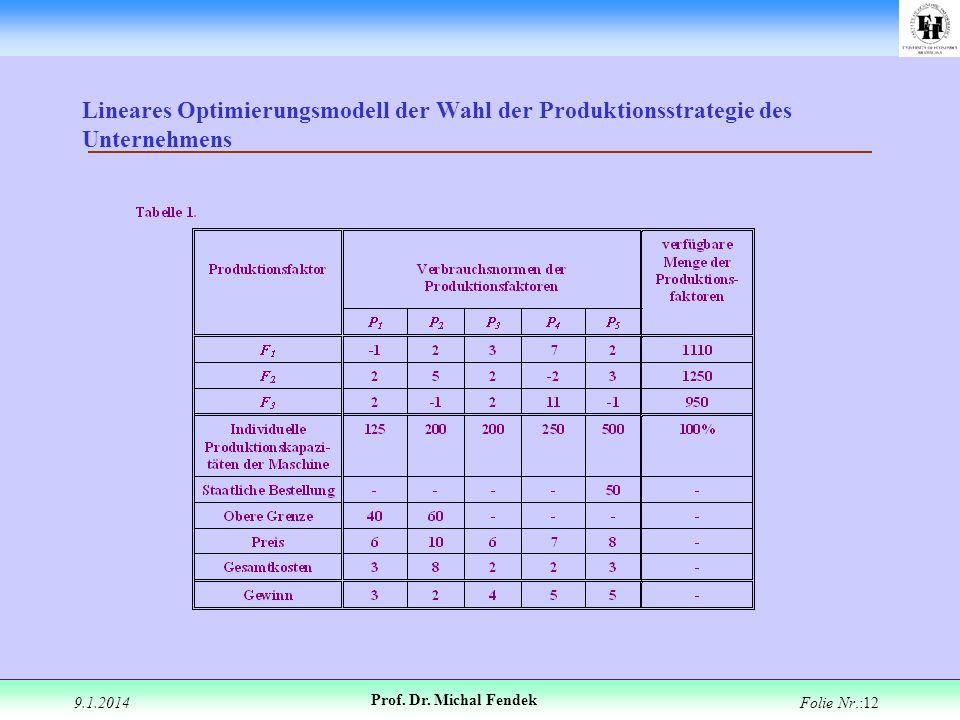 9.1.2014 Prof. Dr. Michal Fendek Folie Nr.:12 Lineares Optimierungsmodell der Wahl der Produktionsstrategie des Unternehmens