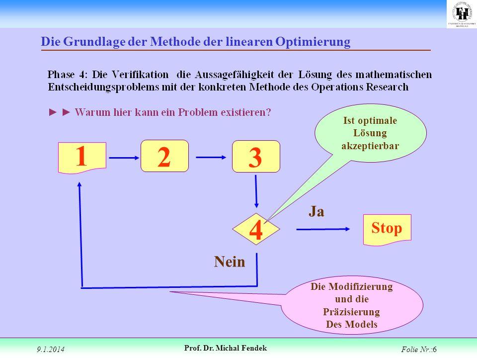 9.1.2014 Prof. Dr. Michal Fendek Folie Nr.:6 Die Grundlage der Methode der linearen Optimierung 1 2 3 4 Ja Stop Nein Ist optimale Lösung akzeptierbar