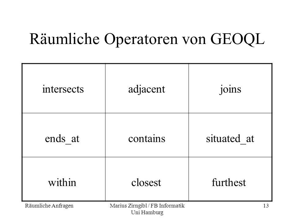 Räumliche AnfragenMarius Zirngibl / FB Informatik Uni Hamburg 13 Räumliche Operatoren von GEOQL intersects adjacent joins ends_at contains situated_at