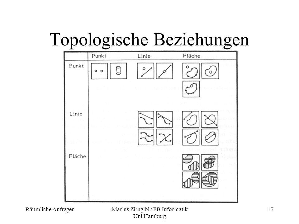 Räumliche AnfragenMarius Zirngibl / FB Informatik Uni Hamburg 17 Topologische Beziehungen