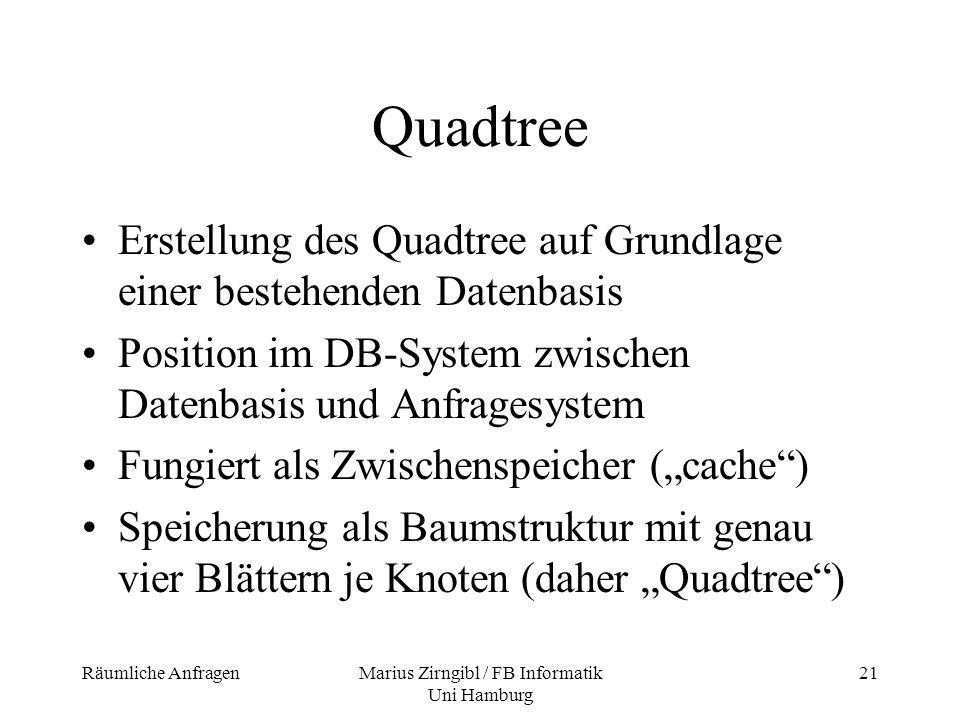 Räumliche AnfragenMarius Zirngibl / FB Informatik Uni Hamburg 21 Quadtree Erstellung des Quadtree auf Grundlage einer bestehenden Datenbasis Position