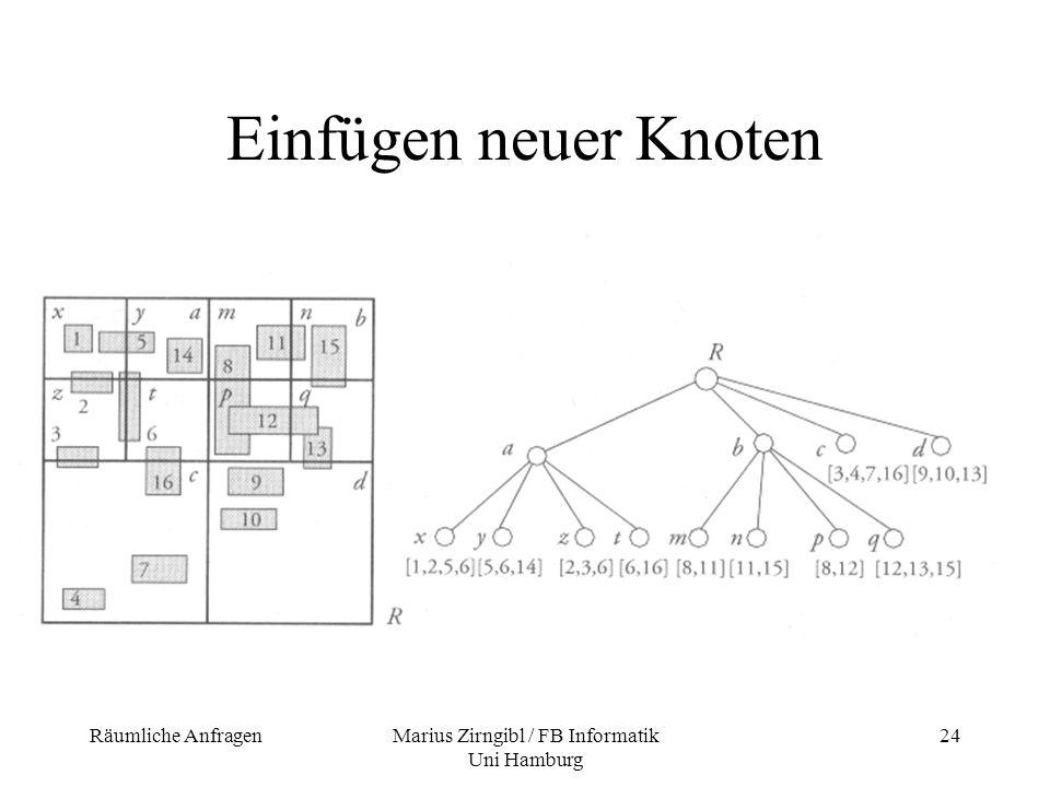 Räumliche AnfragenMarius Zirngibl / FB Informatik Uni Hamburg 24 Einfügen neuer Knoten