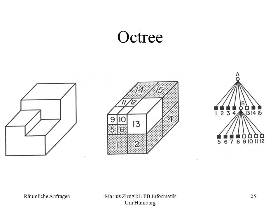 Räumliche AnfragenMarius Zirngibl / FB Informatik Uni Hamburg 25 Octree
