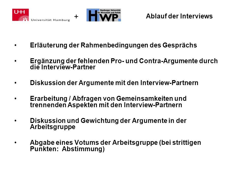 + Ablauf der Interviews Erläuterung der Rahmenbedingungen des Gesprächs Ergänzung der fehlenden Pro- und Contra-Argumente durch die Interview-Partner