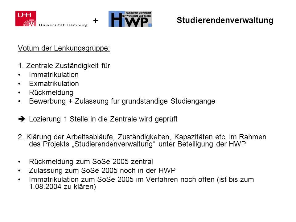 + Studierendenverwaltung Votum der Lenkungsgruppe: 1. Zentrale Zuständigkeit für Immatrikulation Exmatrikulation Rückmeldung Bewerbung + Zulassung für
