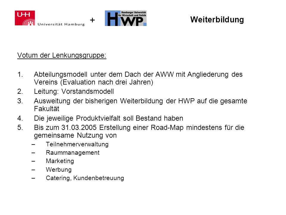 + Weiterbildung Votum der Lenkungsgruppe: 1.Abteilungsmodell unter dem Dach der AWW mit Angliederung des Vereins (Evaluation nach drei Jahren) 2.Leitu