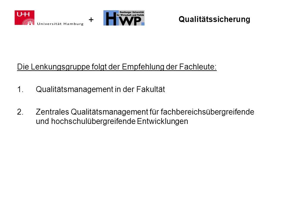 + Qualitätssicherung Die Lenkungsgruppe folgt der Empfehlung der Fachleute: 1.Qualitätsmanagement in der Fakultät 2.Zentrales Qualitätsmanagement für
