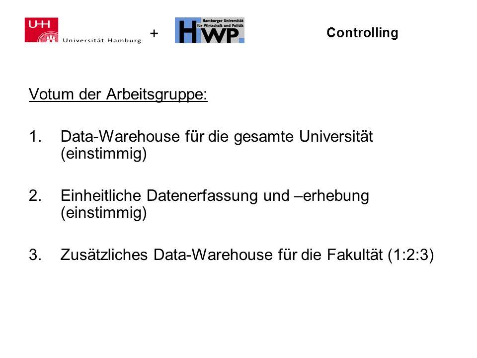 + Controlling Votum der Arbeitsgruppe: 1.Data-Warehouse für die gesamte Universität (einstimmig) 2.Einheitliche Datenerfassung und –erhebung (einstimm