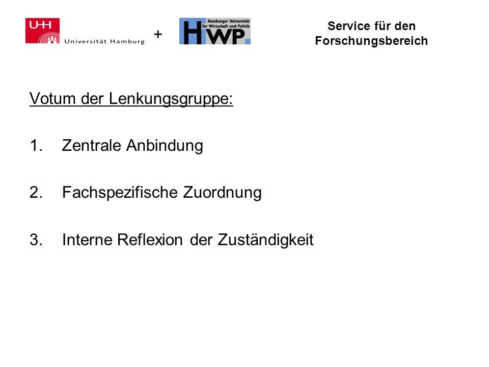 + Service für den Forschungsbereich Votum der Lenkungsgruppe: 1.Zentrale Anbindung 2.Fachspezifische Zuordnung 3.Interne Reflexion der Zuständigkeit
