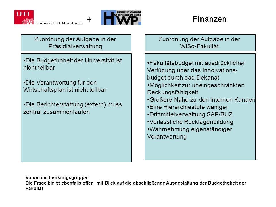 + Finanzen Zuordnung der Aufgabe in der Präsidialverwaltung Zuordnung der Aufgabe in der WiSo-Fakultät Die Budgethoheit der Universität ist nicht teil