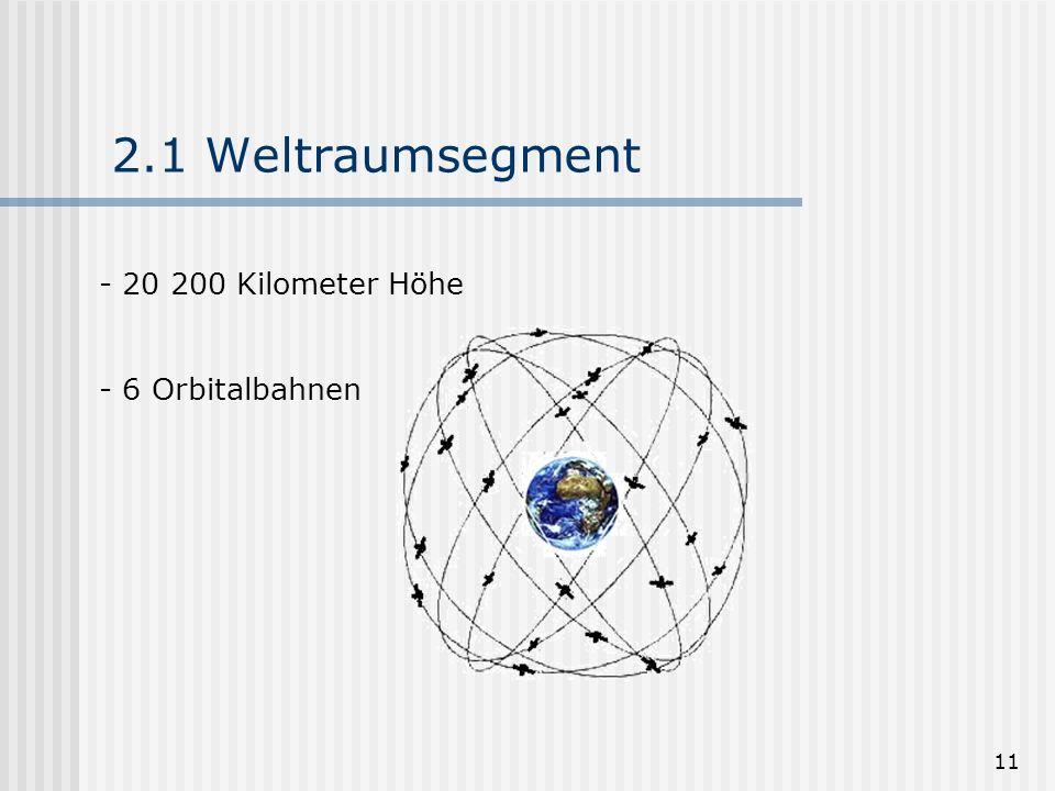 11 2.1 Weltraumsegment - 20 200 Kilometer Höhe - 6 Orbitalbahnen