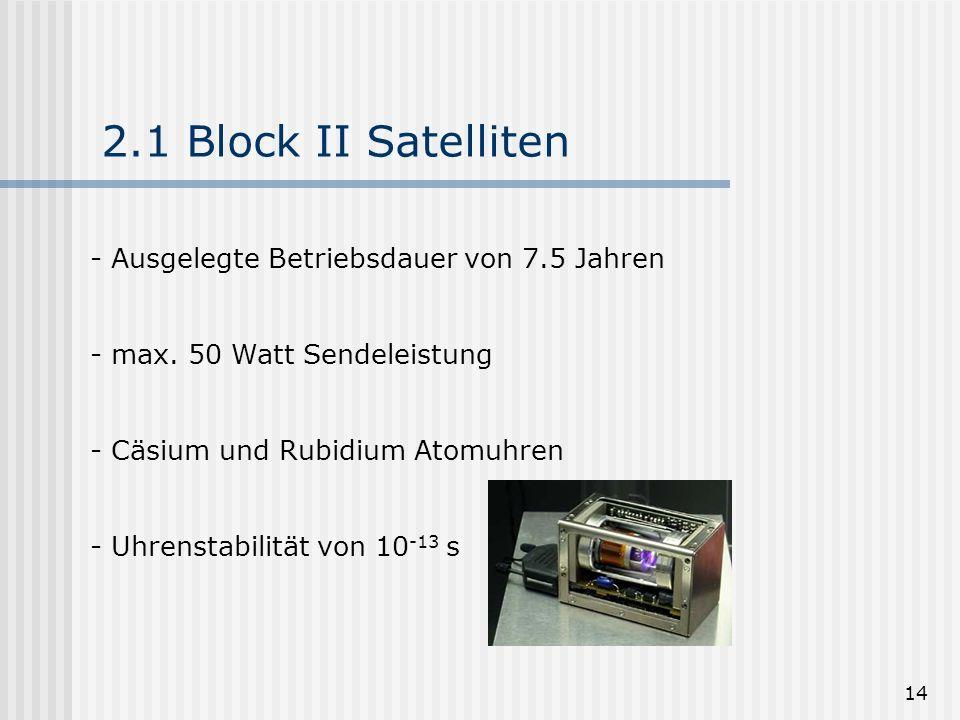 14 2.1 Block II Satelliten - Ausgelegte Betriebsdauer von 7.5 Jahren - max. 50 Watt Sendeleistung - Cäsium und Rubidium Atomuhren - Uhrenstabilität vo