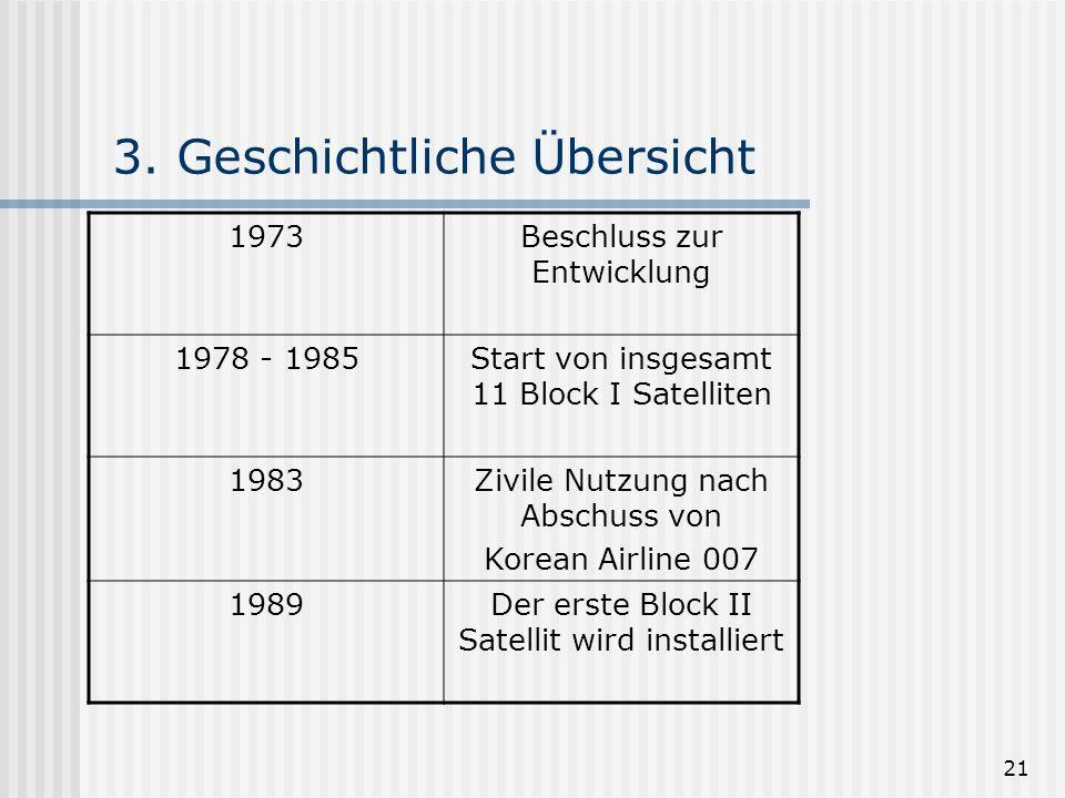 21 3. Geschichtliche Übersicht 1973Beschluss zur Entwicklung 1978 - 1985Start von insgesamt 11 Block I Satelliten 1983Zivile Nutzung nach Abschuss von