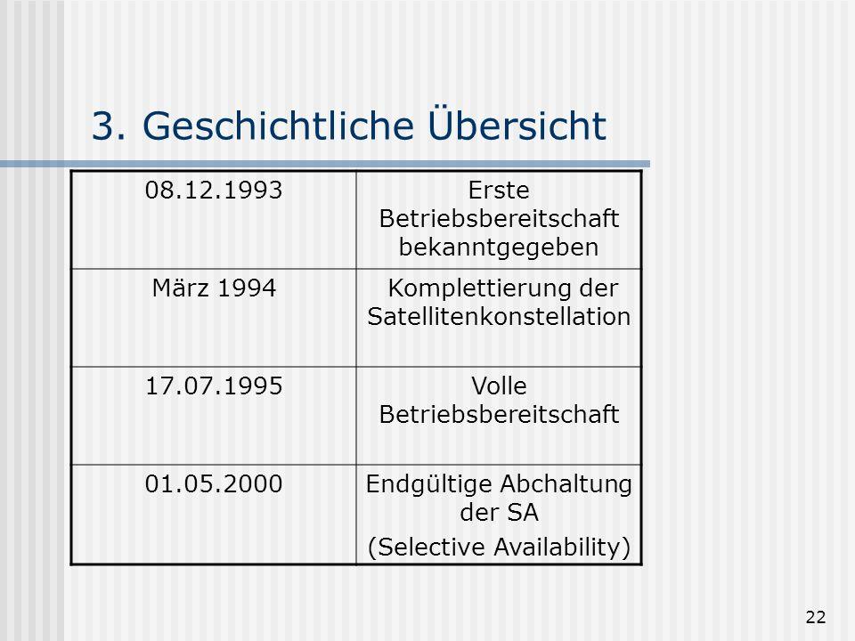 22 3. Geschichtliche Übersicht 08.12.1993Erste Betriebsbereitschaft bekanntgegeben März 1994 Komplettierung der Satellitenkonstellation 17.07.1995Voll