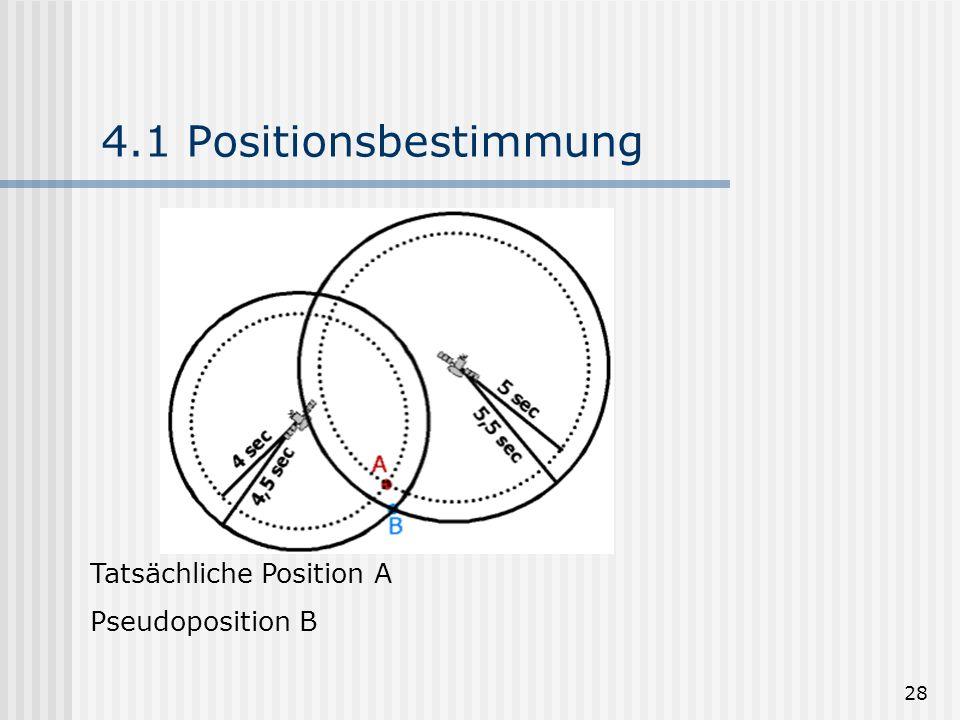 28 4.1 Positionsbestimmung Tatsächliche Position A Pseudoposition B