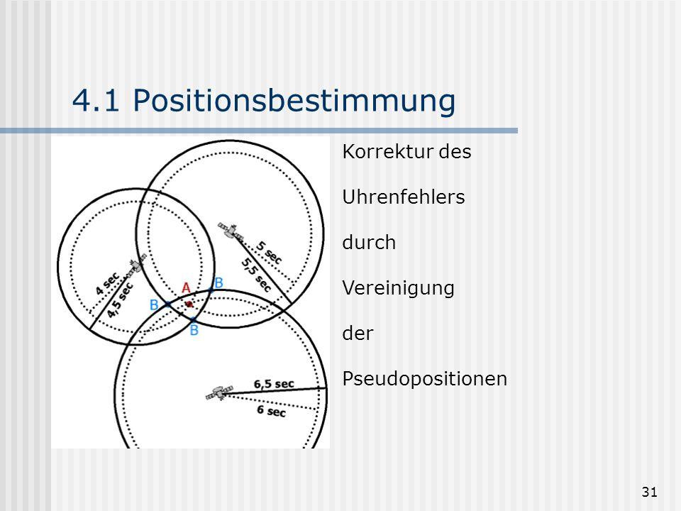 31 4.1 Positionsbestimmung Korrektur des Uhrenfehlers durch Vereinigung der Pseudopositionen