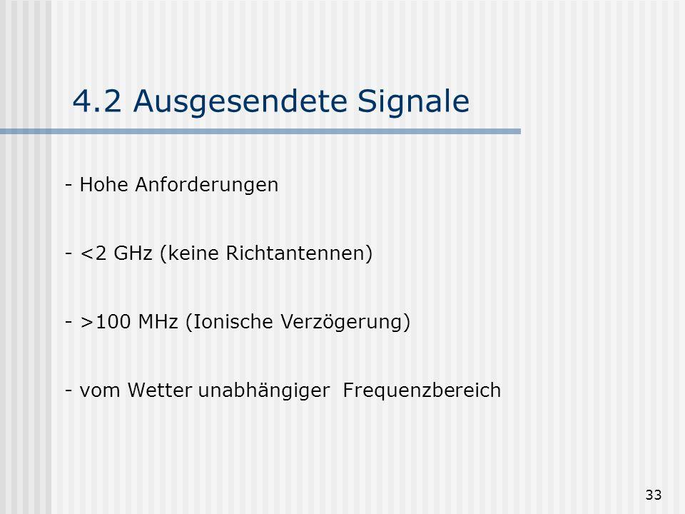 33 4.2 Ausgesendete Signale - Hohe Anforderungen - <2 GHz (keine Richtantennen) - >100 MHz (Ionische Verzögerung) - vom Wetter unabhängiger Frequenzbe