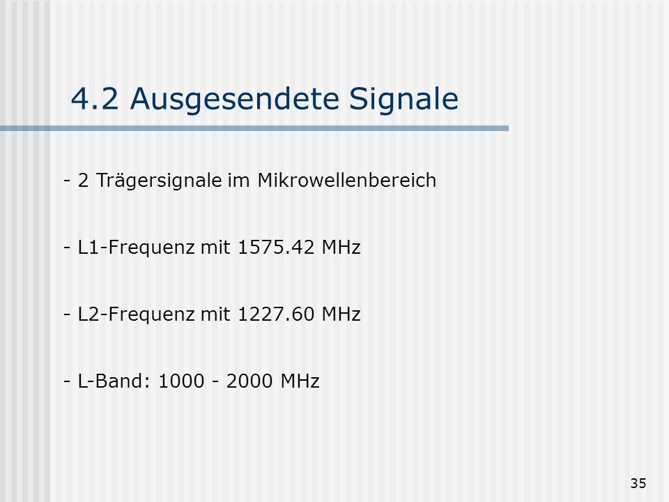 35 4.2 Ausgesendete Signale - 2 Trägersignale im Mikrowellenbereich - L1-Frequenz mit 1575.42 MHz - L2-Frequenz mit 1227.60 MHz - L-Band: 1000 - 2000