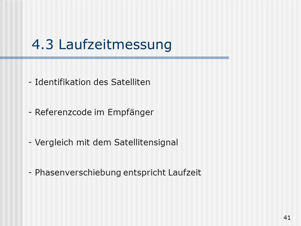 41 4.3 Laufzeitmessung - Identifikation des Satelliten - Referenzcode im Empfänger - Vergleich mit dem Satellitensignal - Phasenverschiebung entsprich