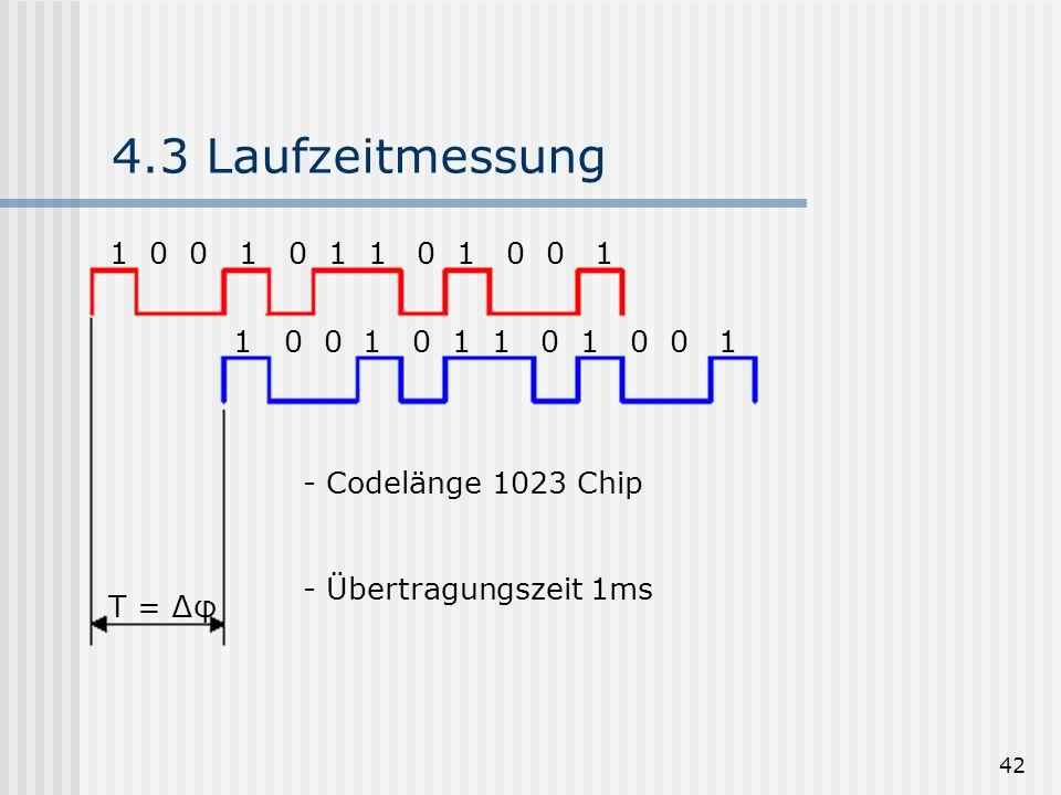 42 4.3 Laufzeitmessung 1 0 0 1 0 1 1 0 1 0 0 1 T = φ - Codelänge 1023 Chip - Übertragungszeit 1ms