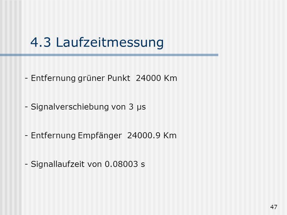 47 4.3 Laufzeitmessung - Entfernung grüner Punkt 24000 Km - Signalverschiebung von 3 μs - Entfernung Empfänger 24000.9 Km - Signallaufzeit von 0.08003