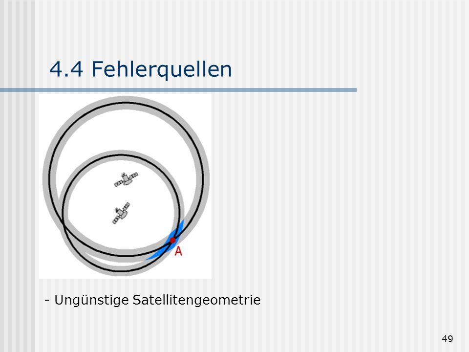 49 4.4 Fehlerquellen - Ungünstige Satellitengeometrie