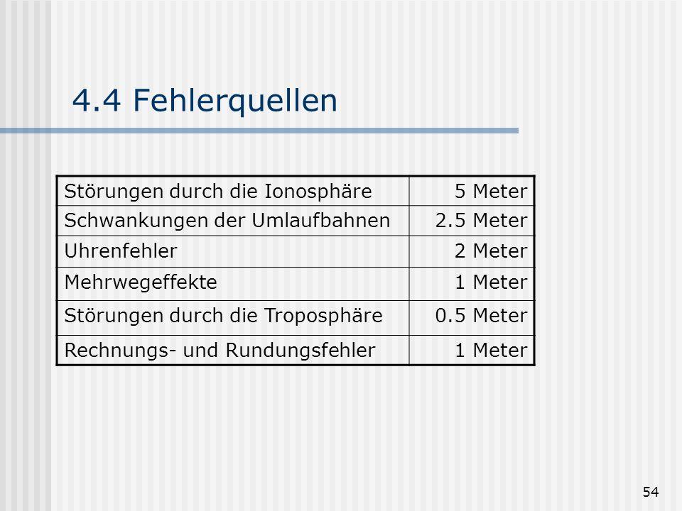 54 4.4 Fehlerquellen Störungen durch die Ionosphäre5 Meter Schwankungen der Umlaufbahnen2.5 Meter Uhrenfehler2 Meter Mehrwegeffekte1 Meter Störungen d