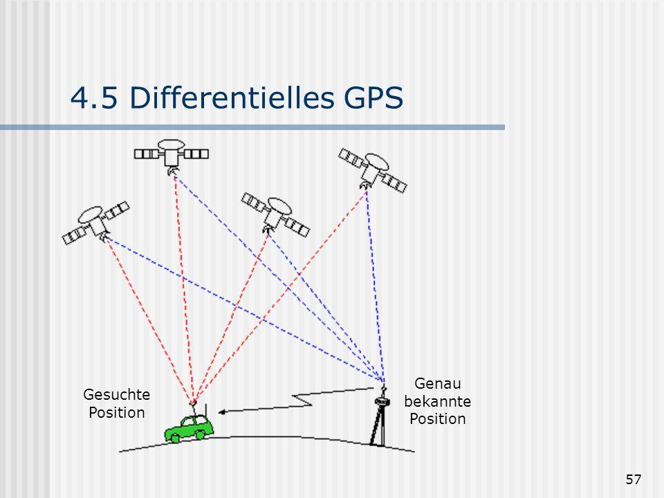 57 4.5 Differentielles GPS Genau bekannte Position Gesuchte Position
