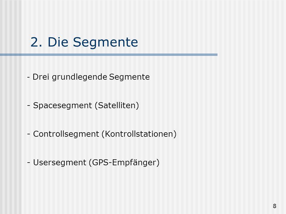 8 2. Die Segmente - Drei grundlegende Segmente - Spacesegment (Satelliten) - Controllsegment (Kontrollstationen) - Usersegment (GPS-Empfänger)