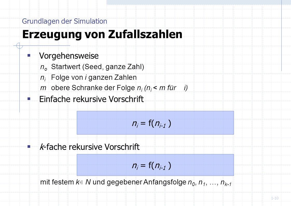 1-10 Vorgehensweise n o Startwert (Seed, ganze Zahl) n i Folge von i ganzen Zahlen mobere Schranke der Folge n i (n i < m für i) Einfache rekursive Vo