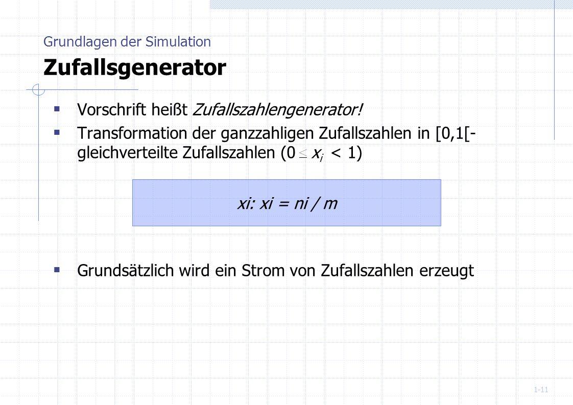 1-11 Vorschrift heißt Zufallszahlengenerator! Transformation der ganzzahligen Zufallszahlen in [0,1[- gleichverteilte Zufallszahlen (0 x i < 1) Grunds