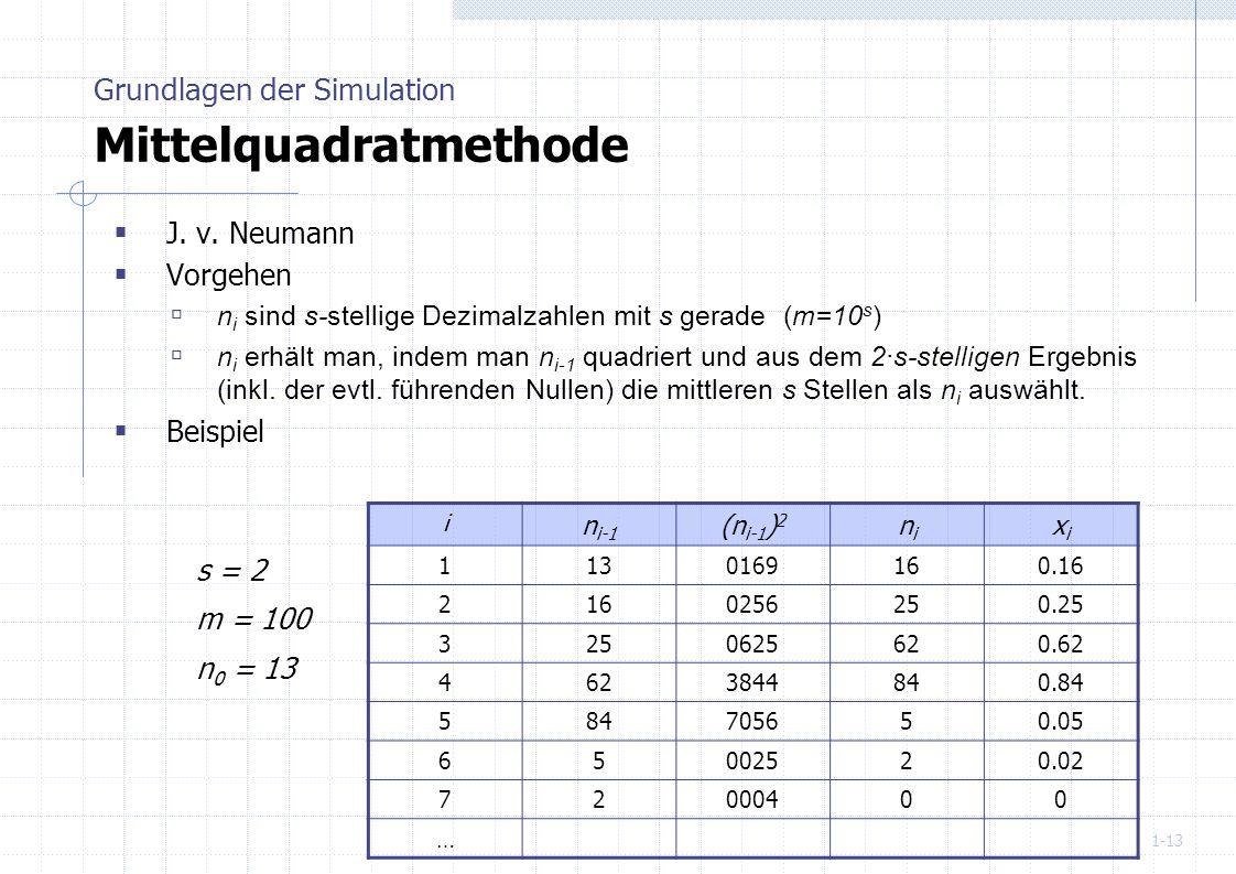 1-13 J. v. Neumann Vorgehen n i sind s-stellige Dezimalzahlen mit s gerade (m=10 s ) n i erhält man, indem man n i-1 quadriert und aus dem 2s-stellige