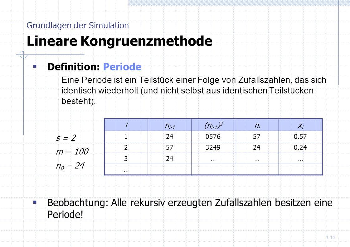 1-14 Definition: Periode Eine Periode ist ein Teilstück einer Folge von Zufallszahlen, das sich identisch wiederholt (und nicht selbst aus identischen