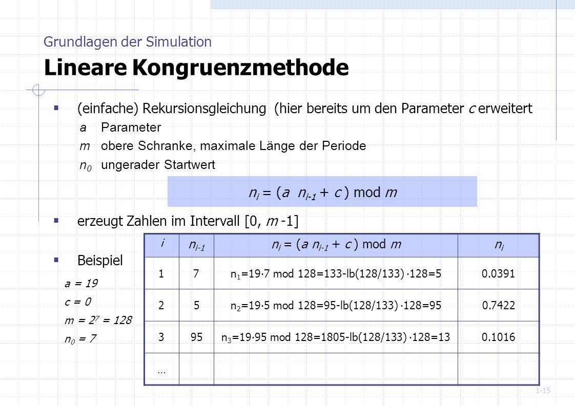 1-15 (einfache) Rekursionsgleichung (hier bereits um den Parameter c erweitert aParameter mobere Schranke, maximale Länge der Periode n 0 ungerader St