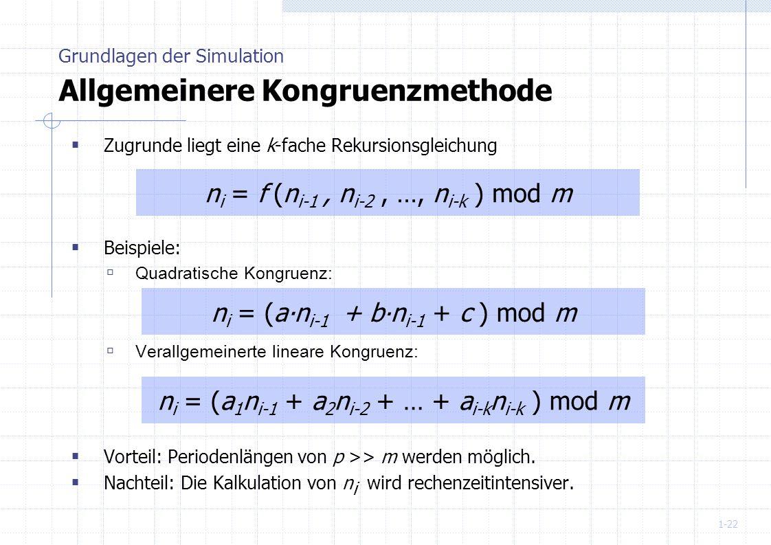 1-22 Zugrunde liegt eine k-fache Rekursionsgleichung Beispiele: Quadratische Kongruenz: Verallgemeinerte lineare Kongruenz: Vorteil: Periodenlängen vo