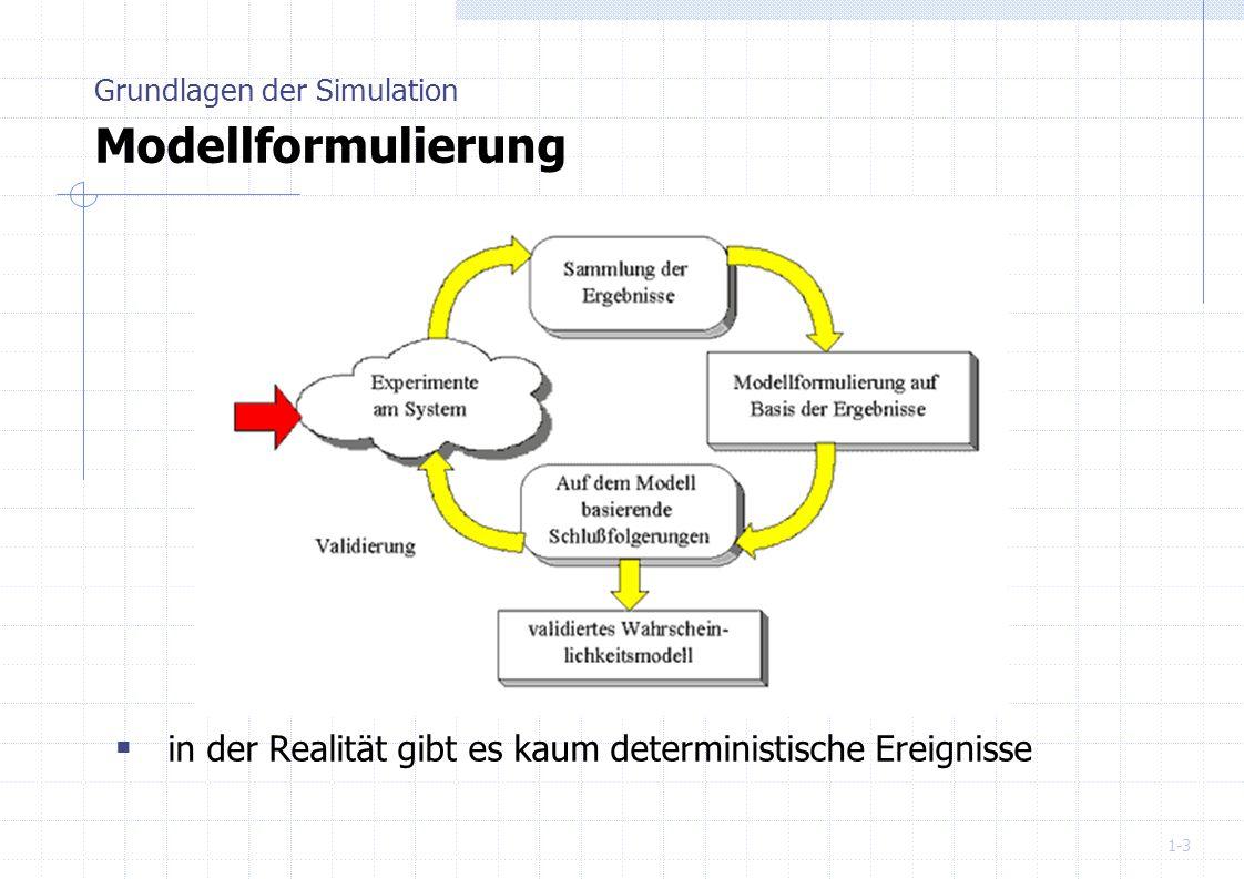 1-3 in der Realität gibt es kaum deterministische Ereignisse Grundlagen der Simulation Modellformulierung