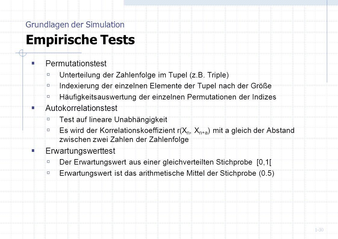 1-30 Permutationstest Unterteilung der Zahlenfolge im Tupel (z.B. Triple) Indexierung der einzelnen Elemente der Tupel nach der Größe Häufigkeitsauswe