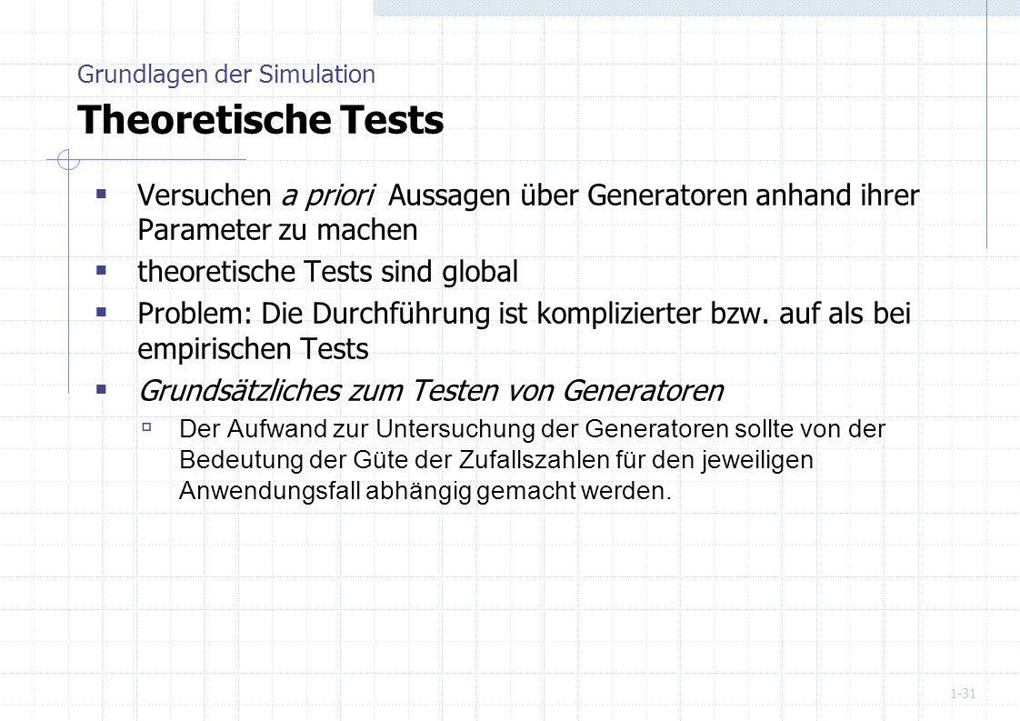 1-31 Versuchen a priori Aussagen über Generatoren anhand ihrer Parameter zu machen theoretische Tests sind global Problem: Die Durchführung ist kompli