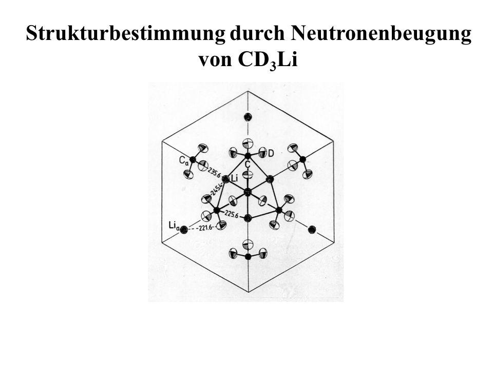 Strukturbestimmung durch Neutronenbeugung von CD 3 Li