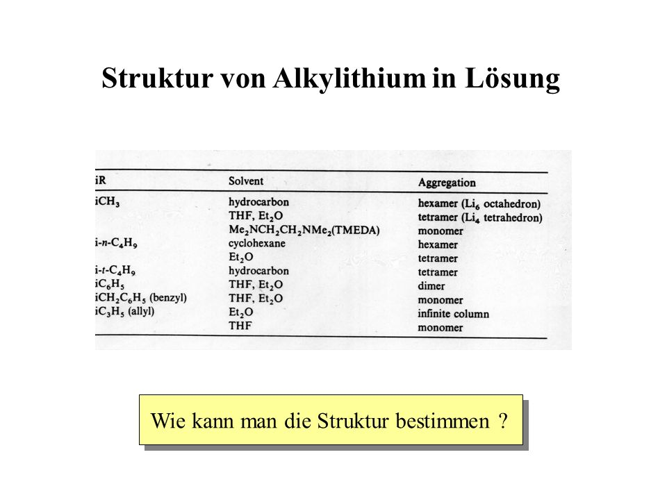 Struktur von Alkylithium in Lösung Wie kann man die Struktur bestimmen ?