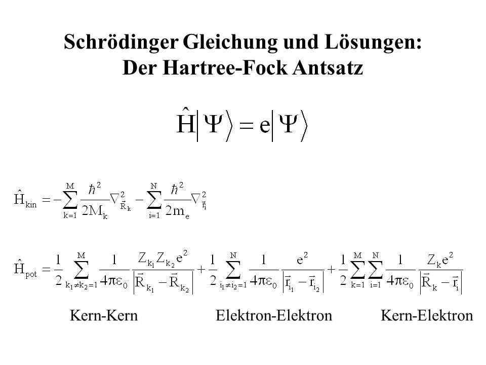 Schrödinger Gleichung und Lösungen: Der Hartree-Fock Antsatz Kern-KernElektron-ElektronKern-Elektron