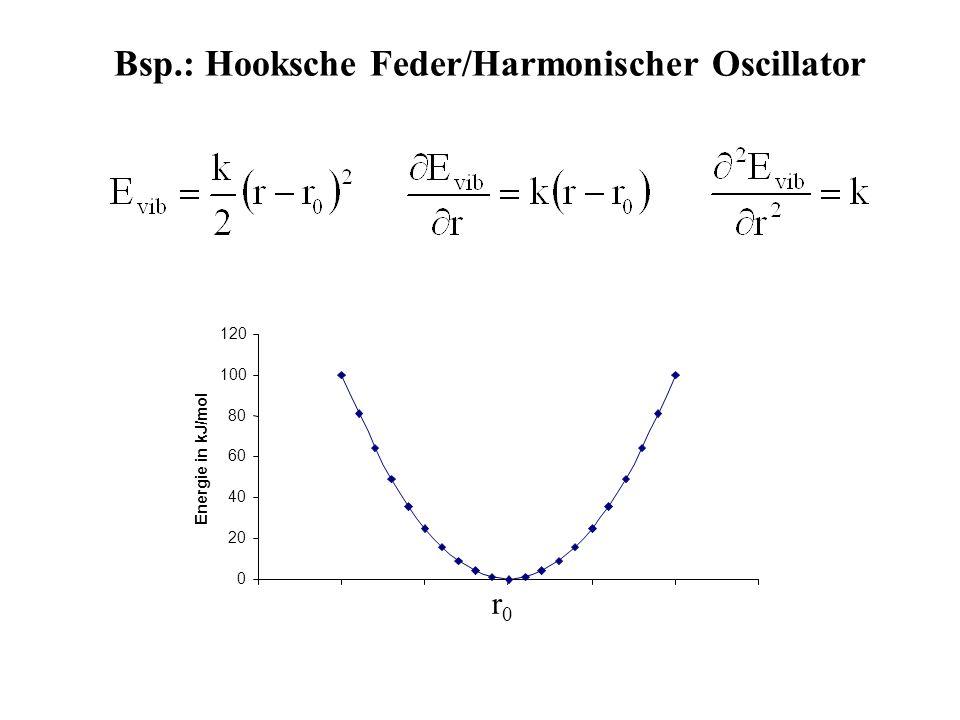 Bsp.: Hooksche Feder/Harmonischer Oscillator 0 20 40 60 80 100 120 Energie in kJ/mol r0r0