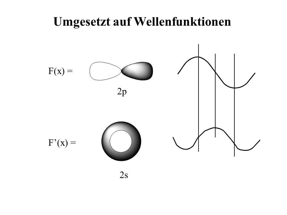Umgesetzt auf Wellenfunktionen F(x) = 2p 2s