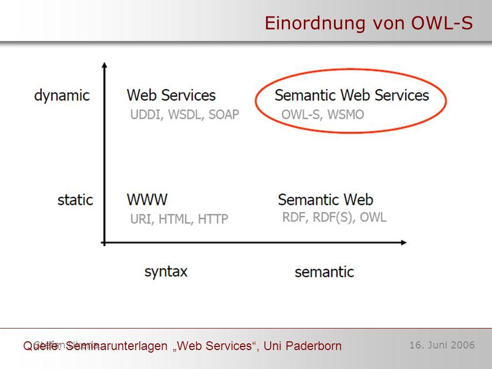 16. Juni 2006Stefan Ukena Einordnung von OWL-S Quelle: Seminarunterlagen Web Services, Uni Paderborn