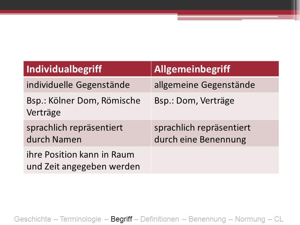 IndividualbegriffAllgemeinbegriff individuelle Gegenständeallgemeine Gegenstände Bsp.: Kölner Dom, Römische Verträge Bsp.: Dom, Verträge sprachlich re
