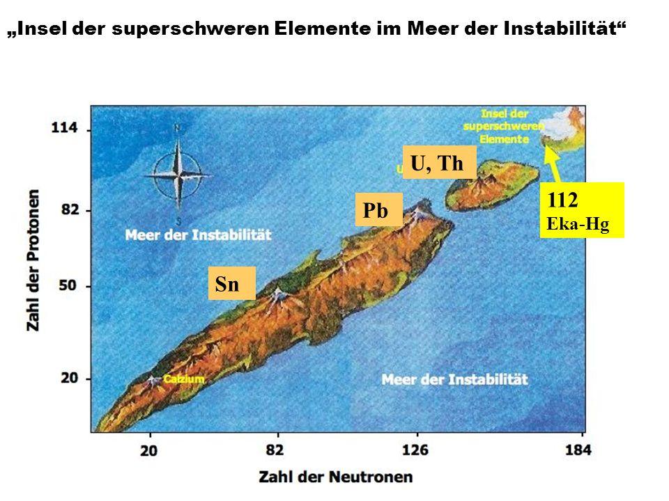 Insel der superschweren Elemente im Meer der Instabilität Sn Pb U, Th 112 Eka-Hg