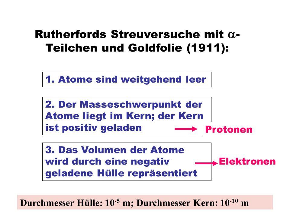 Rutherfords Streuversuche mit - Teilchen und Goldfolie (1911): 1. Atome sind weitgehend leer 2. Der Masseschwerpunkt der Atome liegt im Kern; der Kern