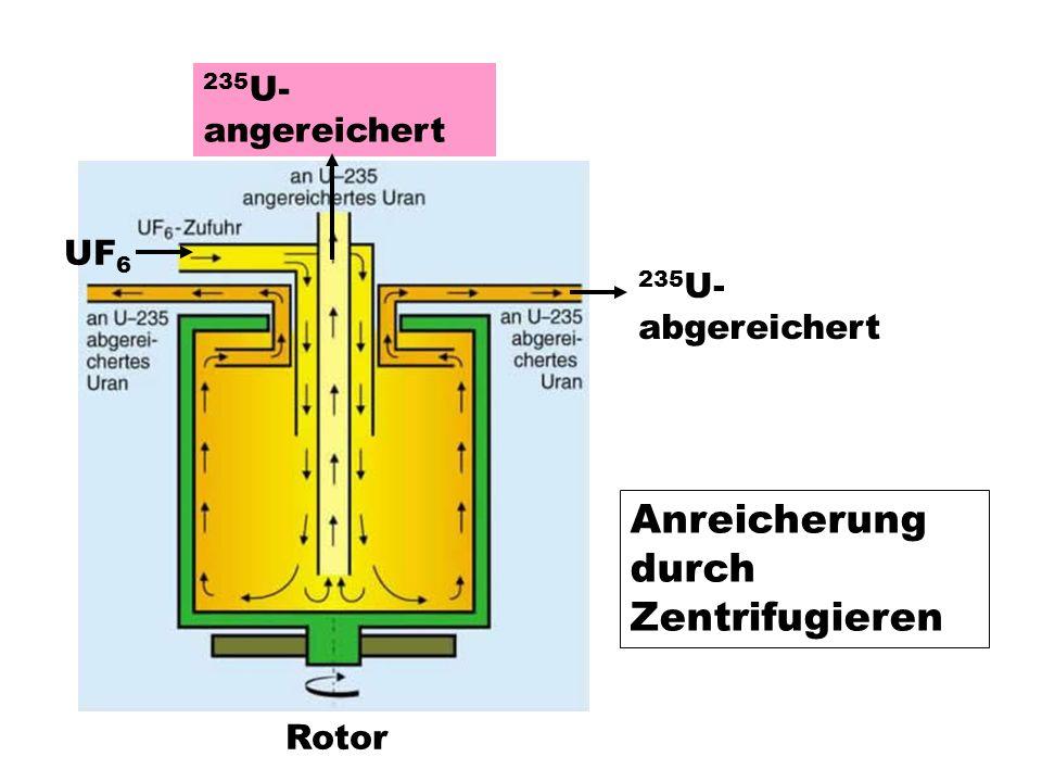 Anreicherung durch Zentrifugieren Rotor UF 6 235 U- abgereichert 235 U- angereichert